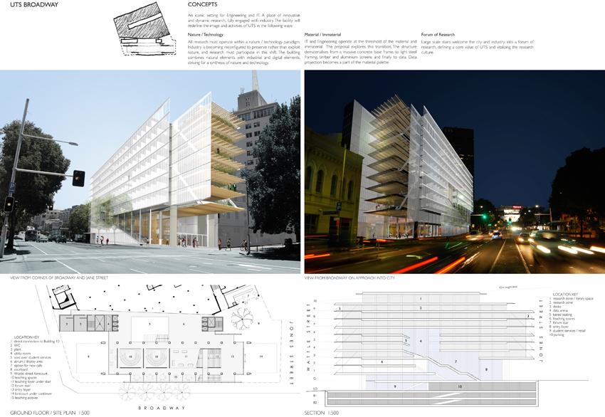 شیت بندی ، شیت بندی مسابقات معماری