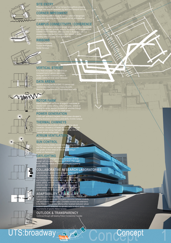 UTS Broadway Design Competition - 436.6KB
