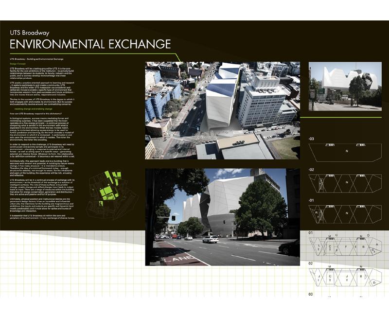 OC%20DC UTS Panel%201 شیت بندی طرح معماری