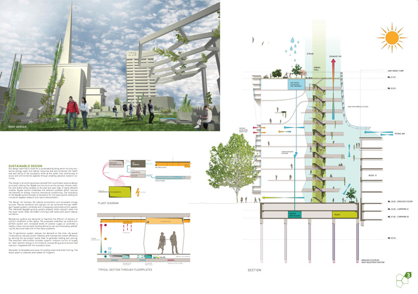 UTS Broadway Design Competition