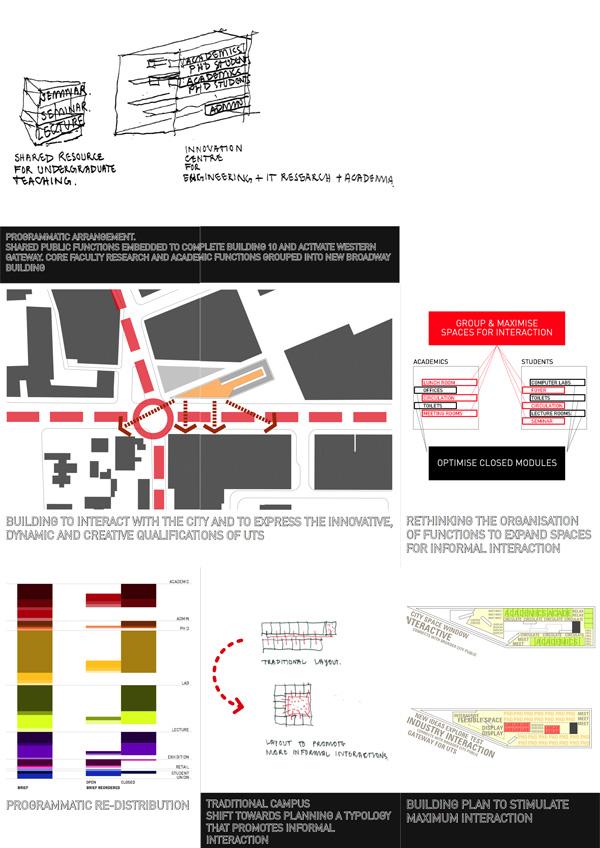 choiropiha UTS P3 شیت بندی طرح معماری